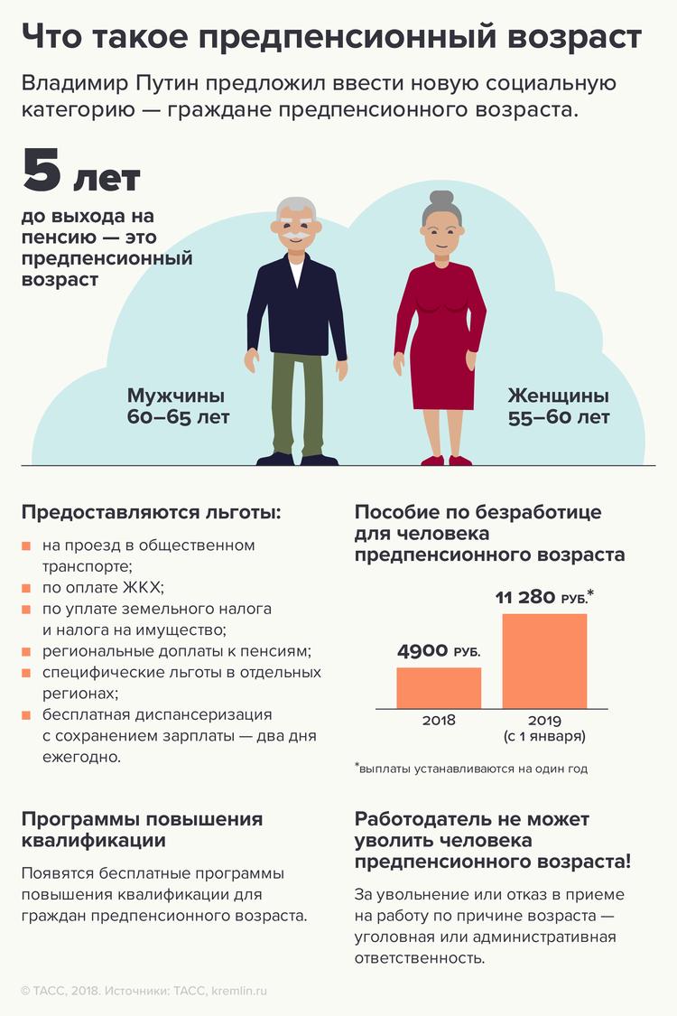 Какие изменения пенсионной системы предложил Владимир Путин? 2