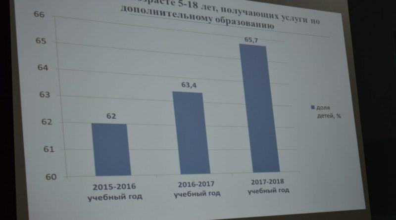 В Алатырском районе прошла августовская педагогическая конференция 18