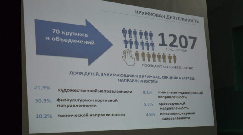 В Алатырском районе прошла августовская педагогическая конференция 19