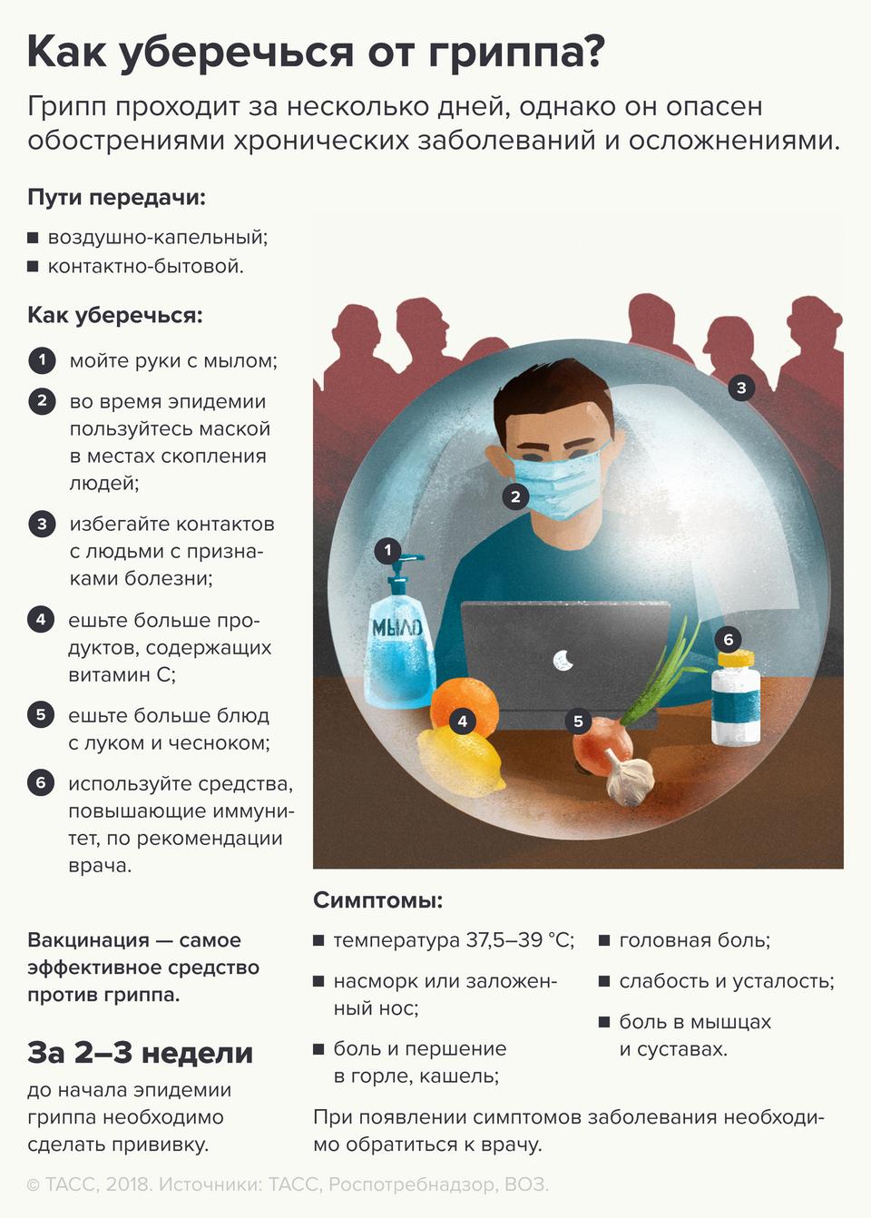ЦРБ Алатырского района информирует: что такое грипп и какова его опасность