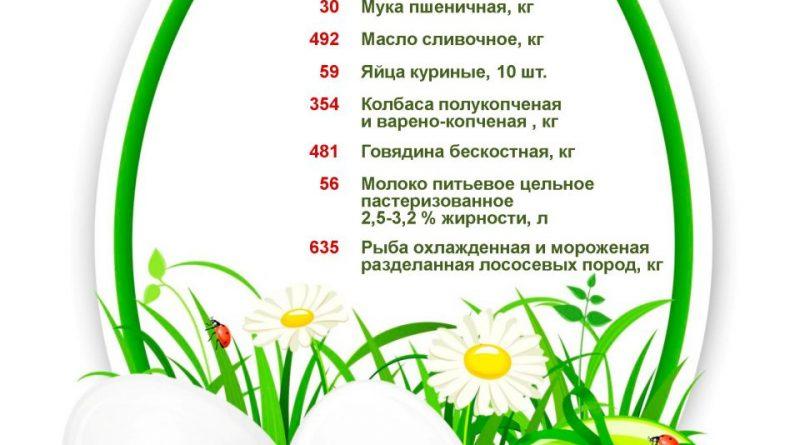 Черновик 172