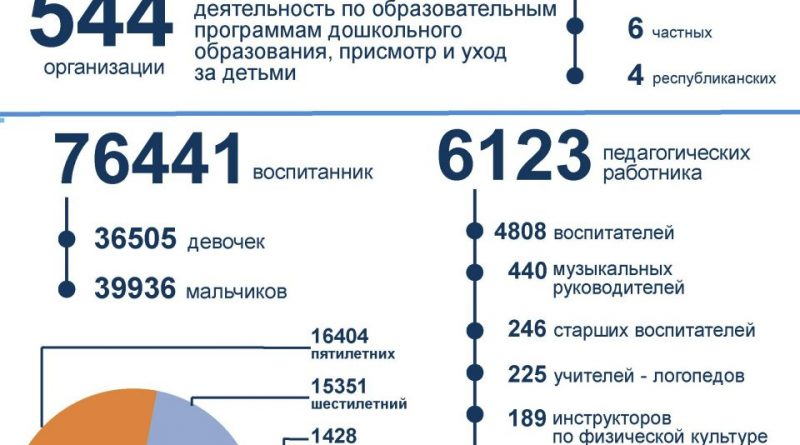 Черновик 171