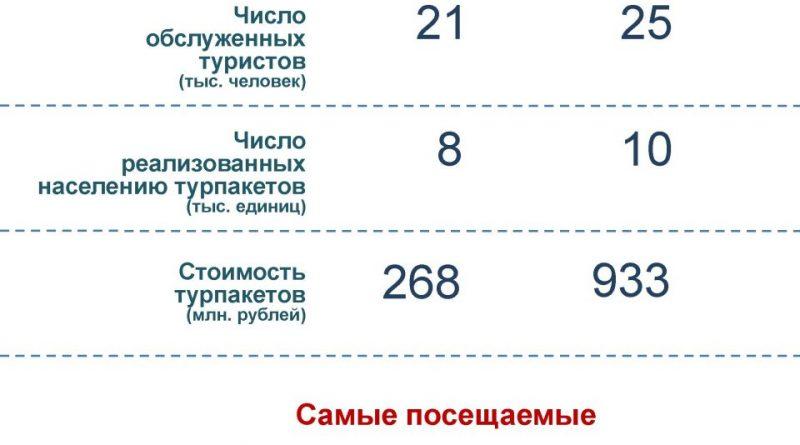 Черновик 383