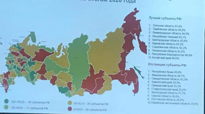 Минздрав России высоко оценил уровень цифровой зрелости Чувашии